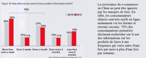 luxury market evolving frç 2